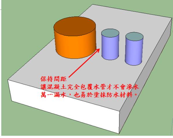 水管保持間距圖2