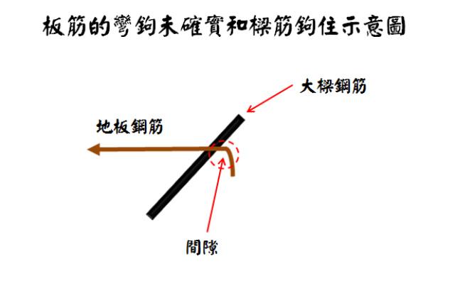 板筋搭接樑筋1