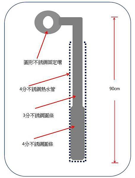 地栓設計圖