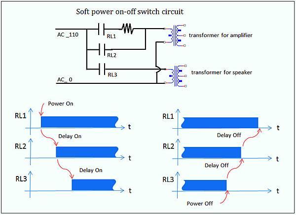 P3-電源緩啟動示意圖.bmp