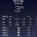 04:42 清晨醒來看了一下天氣