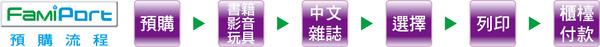 中文雜誌預購流程.jpg