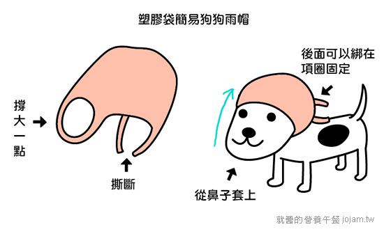 狗狗塑膠袋雨帽 簡易 頭套 下雨 雨衣