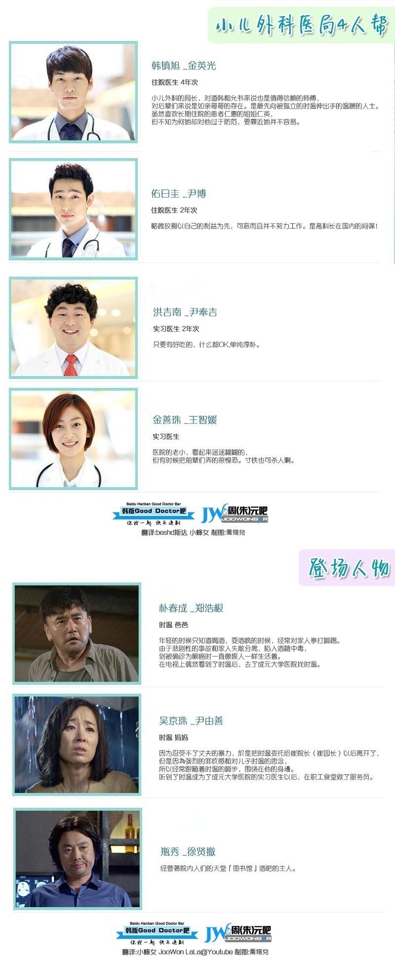 Good Doctor_人物介紹_7
