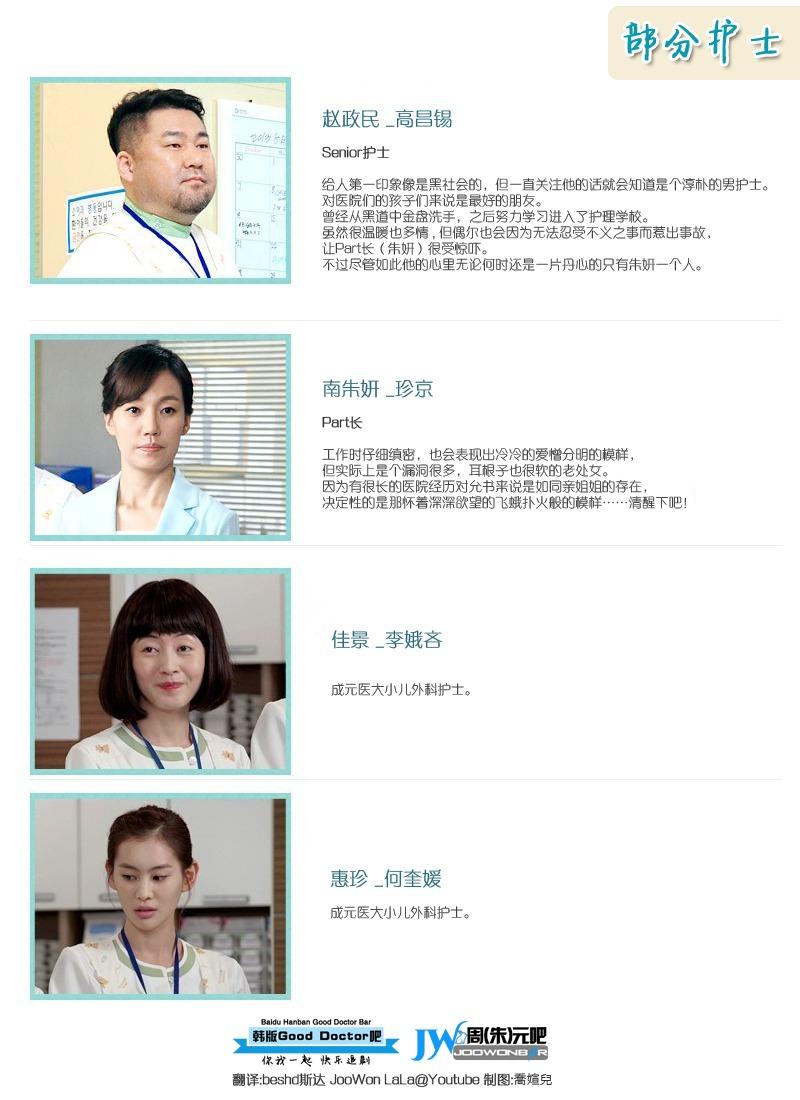 Good Doctor_人物介紹_6