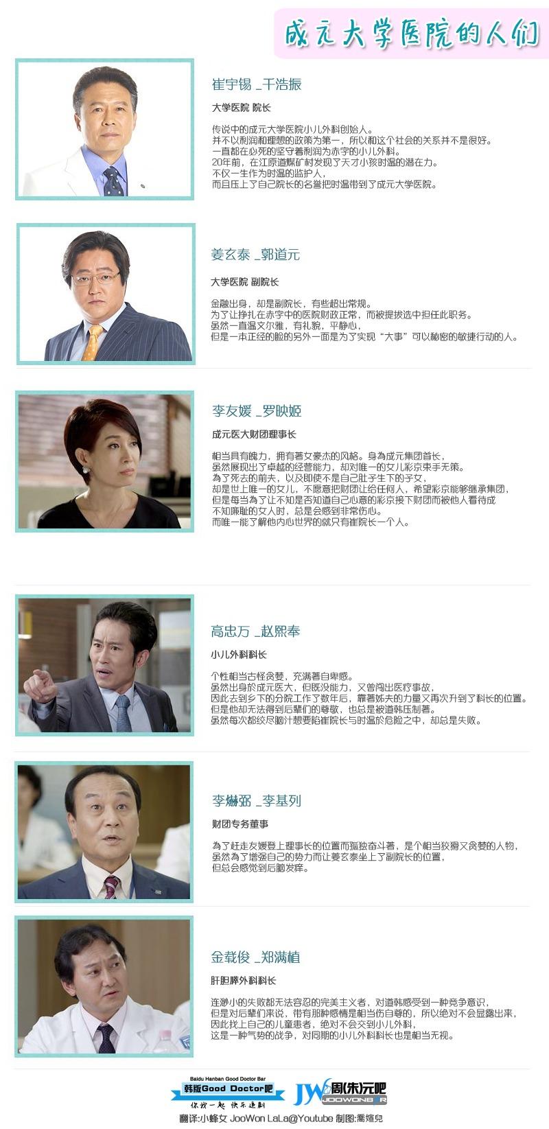 Good Doctor_人物介紹_5