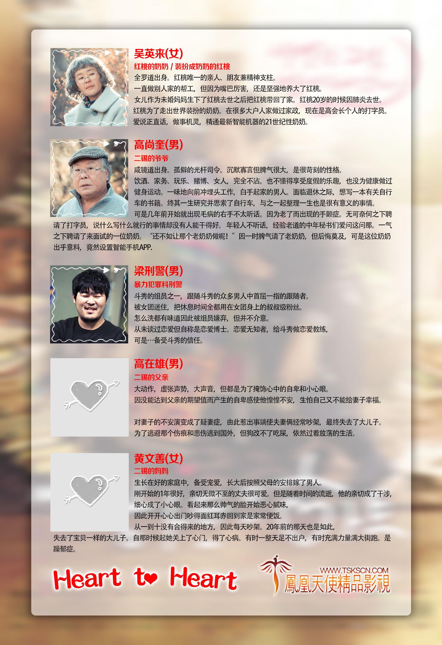 Heart To Heart_人物介紹_5.jpg