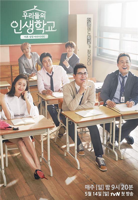 《我們的人生學校》今晚首播 鄭埻夏全慧彬等變身學生