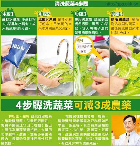 2012.10.04 4步驟洗蔬菜 可減3成農藥