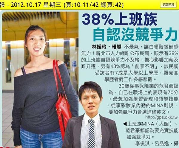 2012.10.17 38%上班族自認沒競爭力