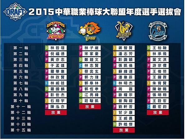 2015中華職業棒球大聯盟年度選手選拔會