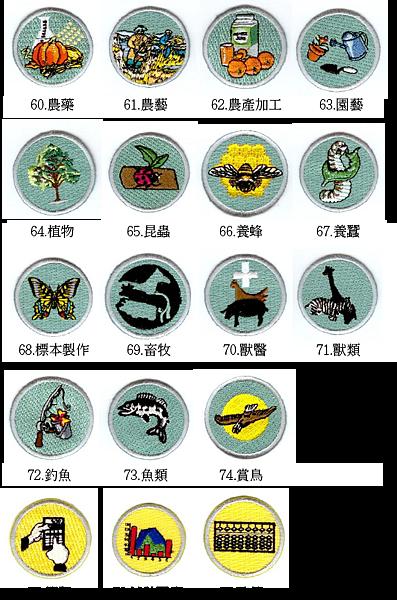 昆蟲專科章