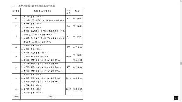 全11 緊急疏散區域規劃 1