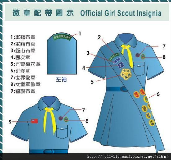 女童軍服裝配備