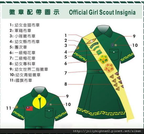 幼女童軍制服配備