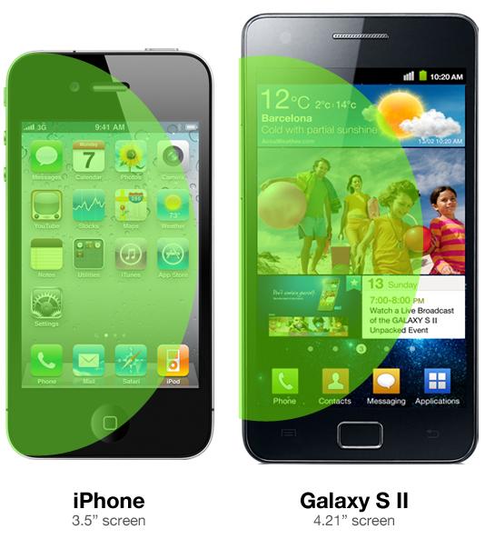 iPhone為什麼還是3.5吋