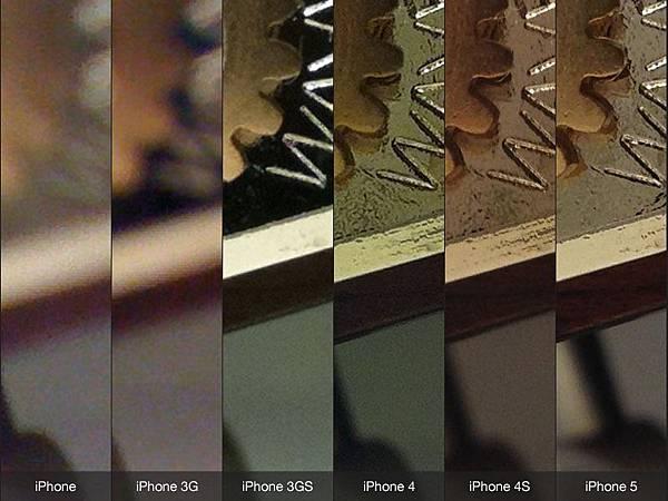 iPhone 5 與歷代 iPhone 相機比較