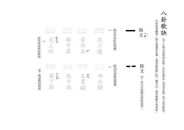 手寫易經2.jpg