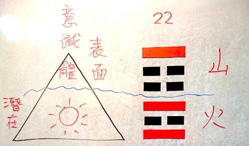 第22卦山火賁