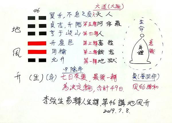 第46卦地風升2019/7/8