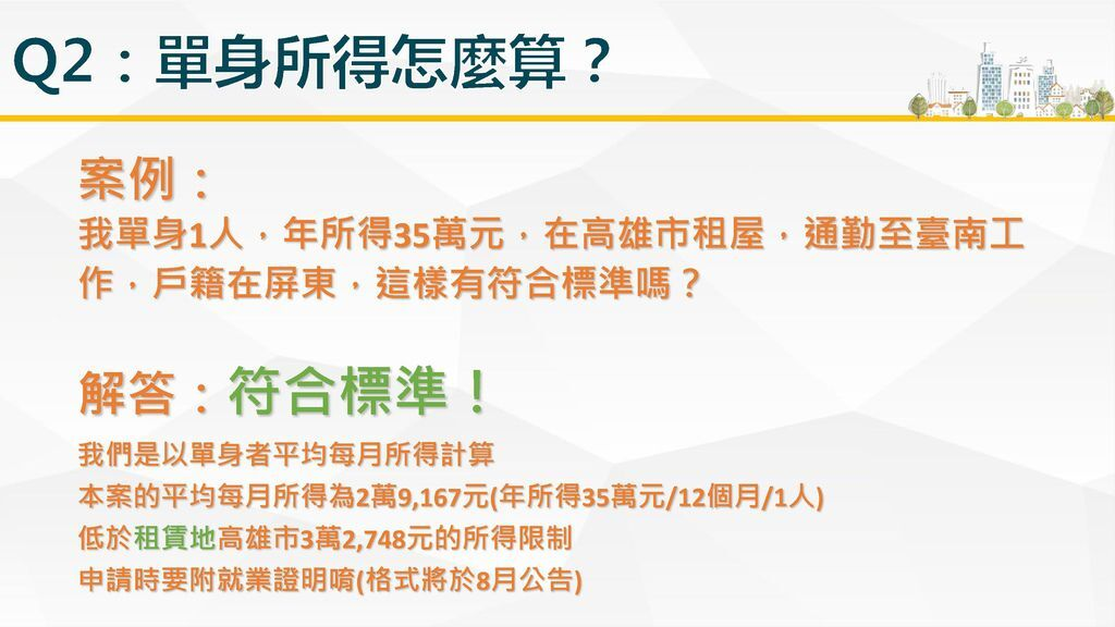 單身婚育租金補貼問與答-3.jpg