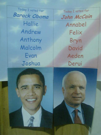 2008 mock election