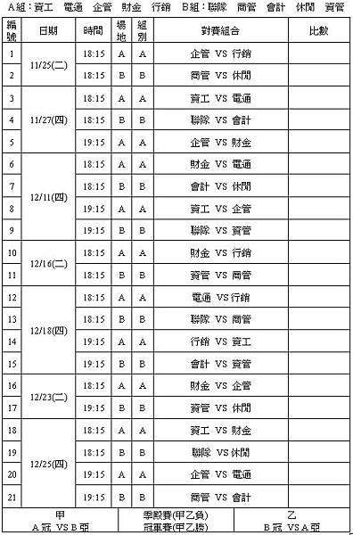 系籃聯賽賽程表