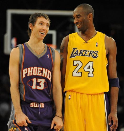 圖片來源:網路‧NBA相關消息