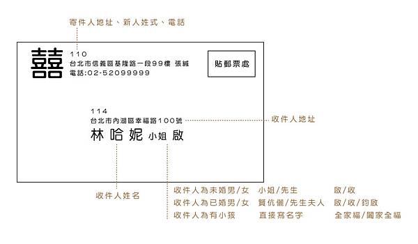 橫式信封寫法