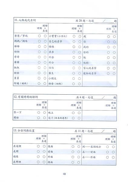 華語嬰幼兒溝通發展量表08.jpg