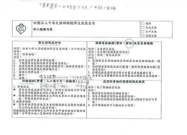 婦聯_社工服務內容.jpg