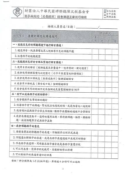 婦聯_語言溝通互動技巧檢核I.jpg
