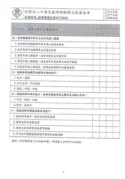 婦聯_語言溝通互動技巧檢核II.jpg