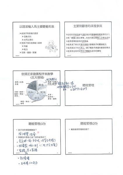 雅文_家長預備團體課程Part1_02.jpg