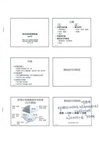 雅文_家長預備團體課程Part2_01.jpg