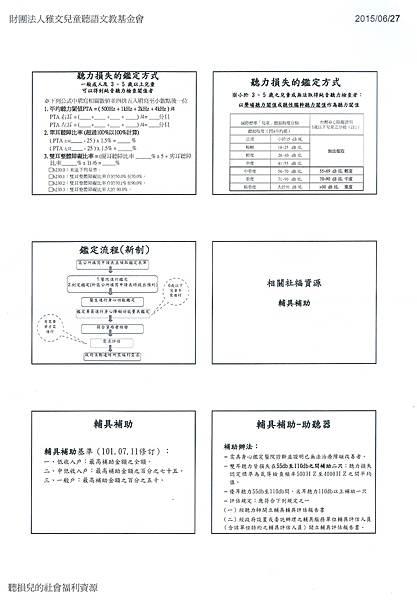雅文_聽損兒的社會福利資源02.jpg