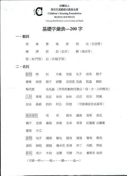 雅文_基礎字彙表200字_I.jpg