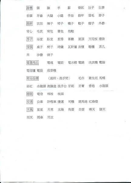 雅文_基礎字彙表200字_II.jpg