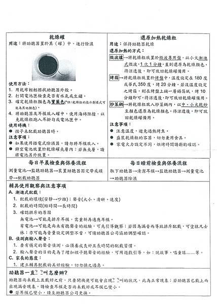 雅文_助聽器保養包使用說明02.jpg