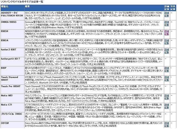 sa_sh02008.JPG