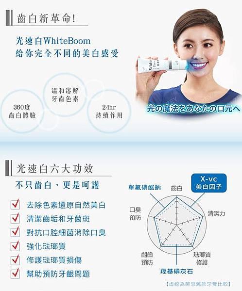 【牙齒美白推薦】30秒齒白體驗!刷個牙就讓牙齒健康又亮白~~??