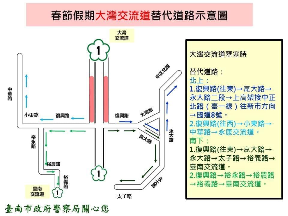 春節假期台南大灣交流道替代道路示意圖