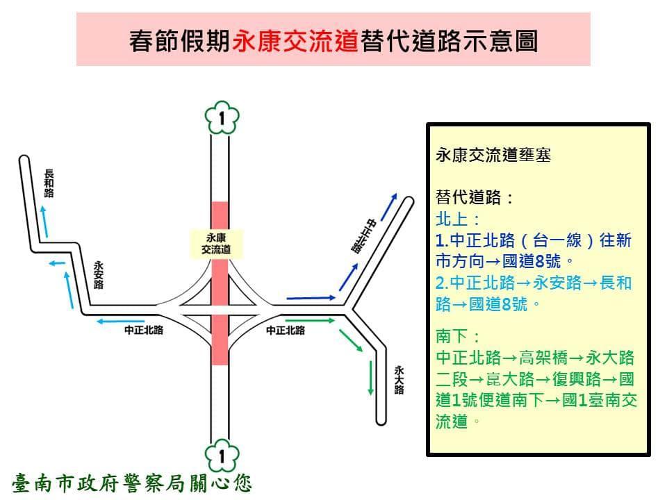 春節假期台南永康交流道替代道路示意圖