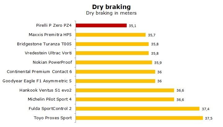 Pirelli-P-Zero-PZ4-test-1.jpg