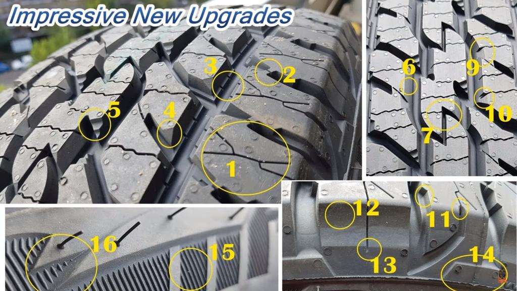 固鉑全球首款CUV & SUV車款全路況輪胎ATT解說