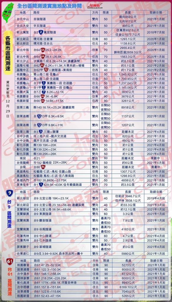 征服者區間資料整理至2020年12月29日 900.jpg