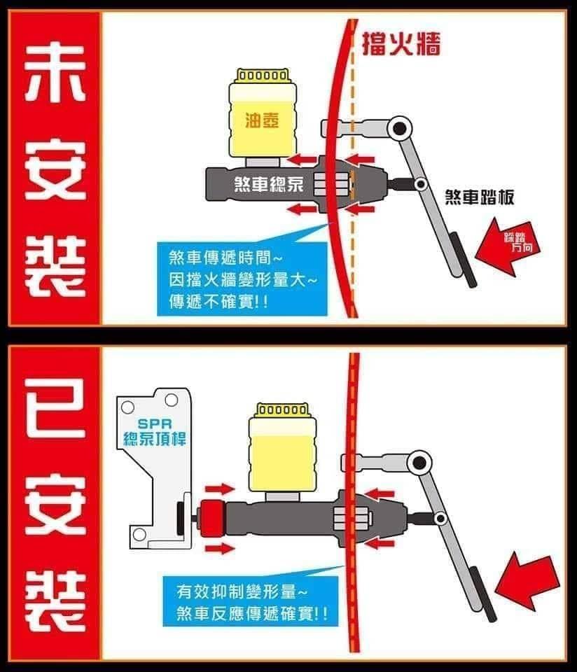 TOYOTA車系專用煞車總泵頂桿