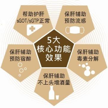健安丰久仙(椇杞丹參片)解酒、解宿醉、排毒、解毒、預防酒精肝,脂肪肝,最強的解酒藥五大功效