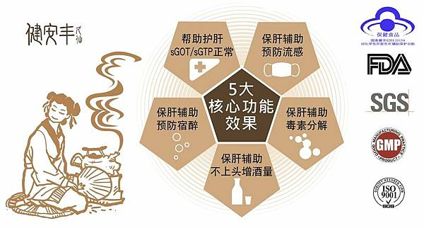 健安丰久仙(椇杞丹參片)天然解酒藥五大功效
