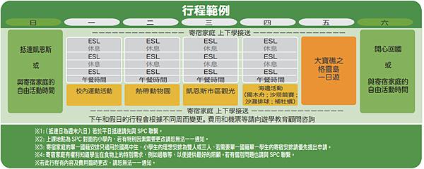 SPC schedule